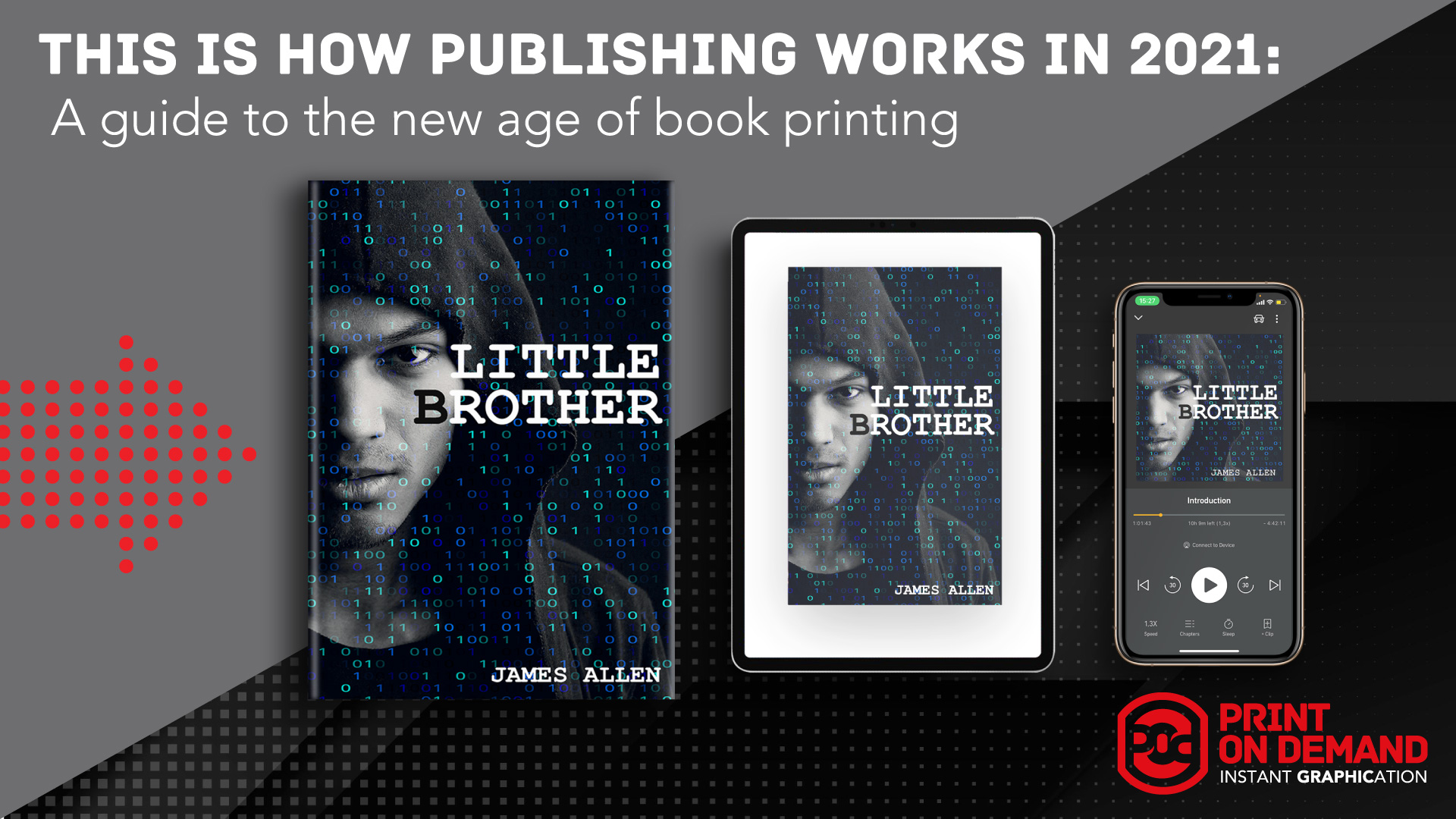 This is how publishing works in 2021: A guide to the new age of book printing